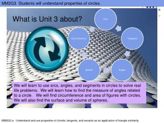 What is Unit 3 about?