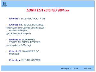 ΔΟΜΗ ΣΔΠ κατά  ISO 9001 :2000