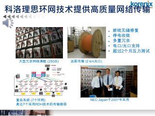科洛理思环网技术提供高质量网络传输