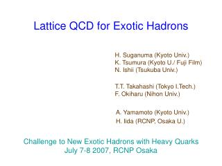 Lattice QCD for Exotic Hadrons