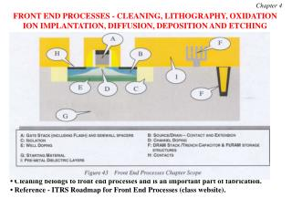 FRONT END PROCESSES - CLEANING, LITHOGRAPHY, OXIDATION