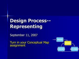 Design Process--Representing