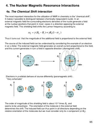 4. The Nuclear Magnetic Resonance Interactions