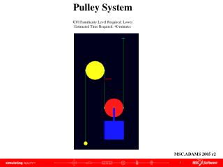 Pulley System GUI Familiarity Level Required: Lower Estimated Time Required: 40 minutes
