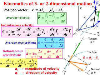 Kinematics of 3- or 2-dimensional motion