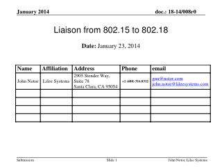 Liaison from 802.15  to  802.18