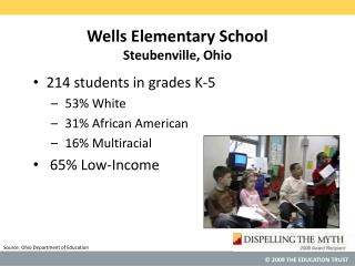 Wells Elementary School Steubenville, Ohio
