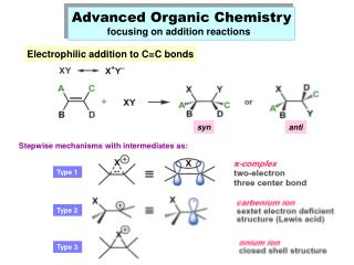 Advanced Organic Chemistry focusing on addition reactions