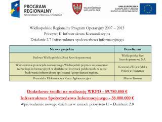 Wielkopolskie Regionalny Program Operacyjny 2007 – 2013 Priorytet II Infrastruktura Komunikacyjna