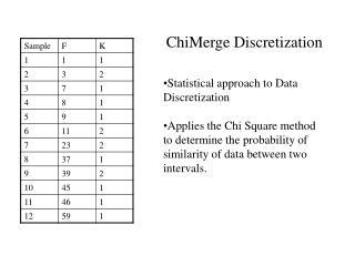 ChiMerge Discretization