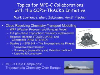 Cloud Resolving Chemistry-Transport Modelling WRF (Weather Research and Forecast Model)