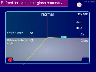 Refraction - at the air-glass boundary
