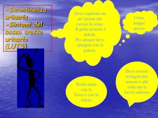 - Incontinenza urinaria -Sintomi del basso tratto urinario (LUTS)