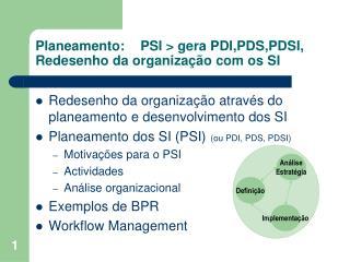 Planeamento: PSI  gera PDI,PDS,PDSI,  Redesenho da organiza  o com os SI