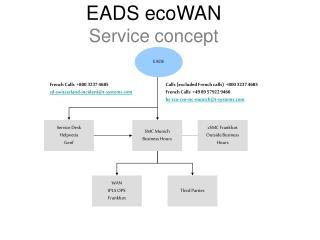 EADS ecoWAN  Service concept