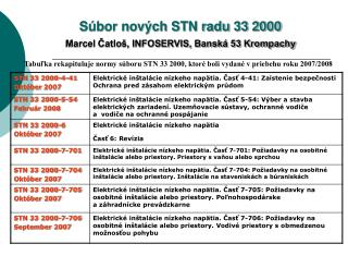 Súbor nových STN radu 33 2000 Marcel Čatloš, INFOSERVIS, Banská 53 Krompachy