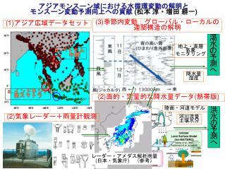 アジアモンスーン域における水循環変動の解明と モンスーン変動予測向上への貢献  ( 松本 淳・増田 耕一 ) 