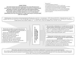 Приложение 1 к Административному регламенту
