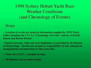 1998 Sydney Hobart Yacht Race Weather Conditions (and Chronology of Events)