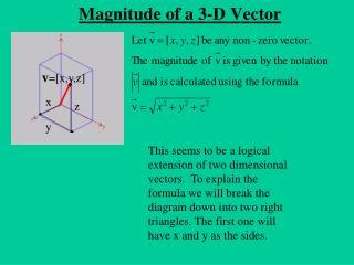 Magnitude of a 3-D Vector