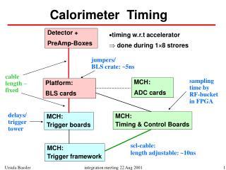 Calorimeter  Timing