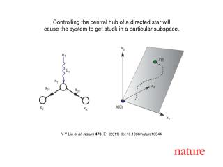 Y-Y Liu  et al .  Nature 478 ,  E1  (2011) doi:10.1038/nature10544