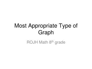 Most Appropriate Type of Graph