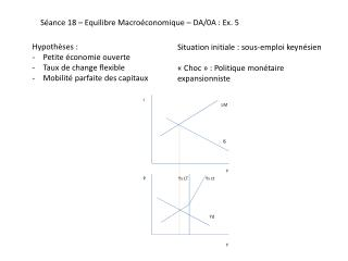 S�ance 18 � Equilibre Macro�conomique � DA/0A : Ex. 5