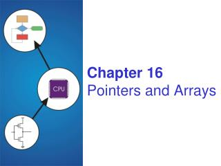 Chapter 16 Pointers and Arrays
