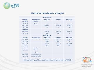 SÍNTESE DE HORÁRIOS E ESPAÇOS