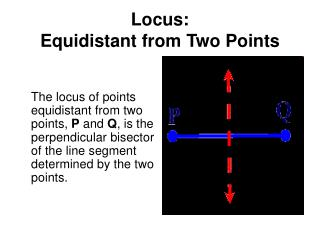 Locus: Equidistant from Two Points