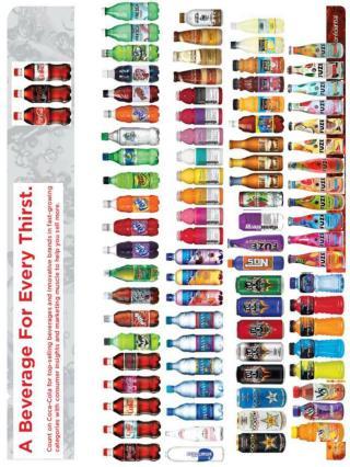 Carbonated 20oz Bottles  _____  5788  Coca-Cola Classic _____  0377  Coca-Cola  Zero