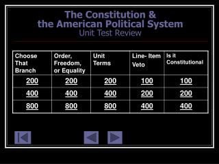 The Constitution   the American Political System Unit Test Review