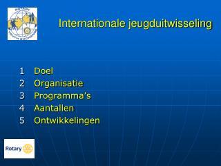 Internationale jeugduitwisseling