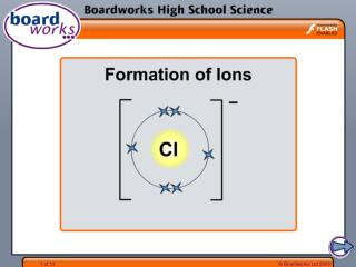 How do atoms form ions?