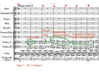 3 note motif