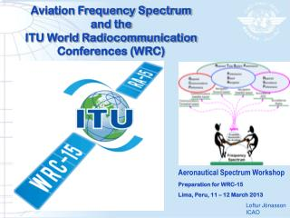Aviation Frequency Spectrum and the ITU World Radiocommunication Conferences (WRC)