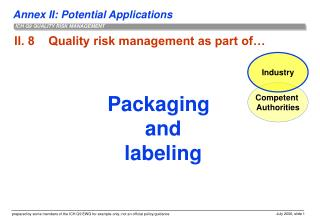 II. 8    Quality risk management as part of