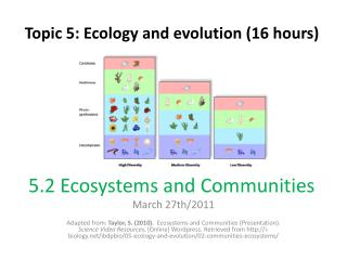 5.2  Ecosystems  and  Communities