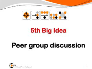 5th Big Idea Peer group discussion