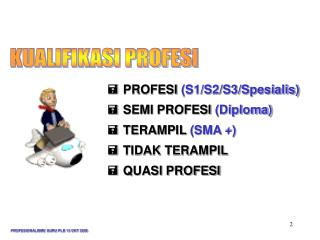 PROFESIONALISME GURU PLB 13 OKT 2008