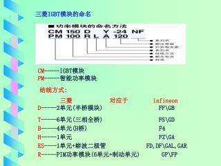 三菱 IGBT 模块的命名