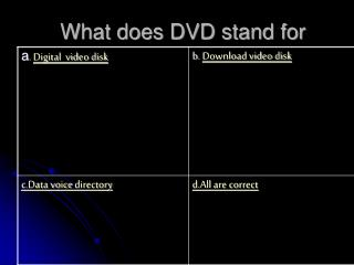 What does DVD stand for
