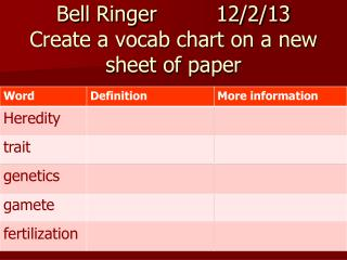 Bell Ringer         12/2/13 Create a vocab chart on a new sheet of paper