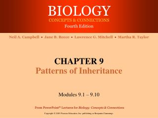 CHAPTER 9 Patterns of Inheritance