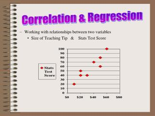 Working with relationships between two variables Size of Teaching Tip   &    Stats Test Score