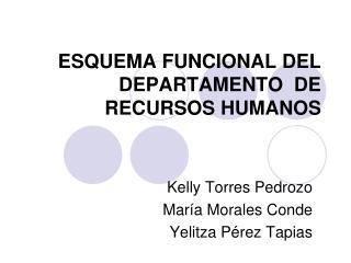 ESQUEMA FUNCIONAL DEL DEPARTAMENTO  DE RECURSOS HUMANOS