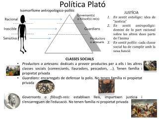 Política Plató