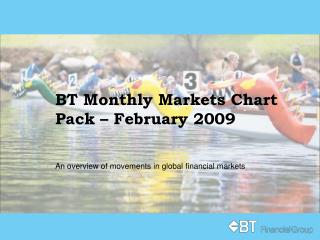 BT Monthly Markets Chart Pack – February 2009
