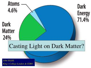 Casting Light on Dark Matter?